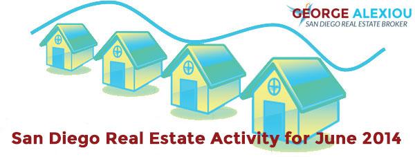 San Diego Real Estate Sales Activity - June 2014