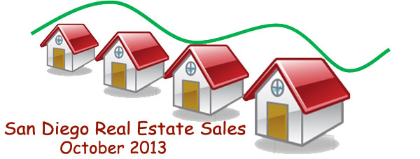 San Diego Home Sales October 2013